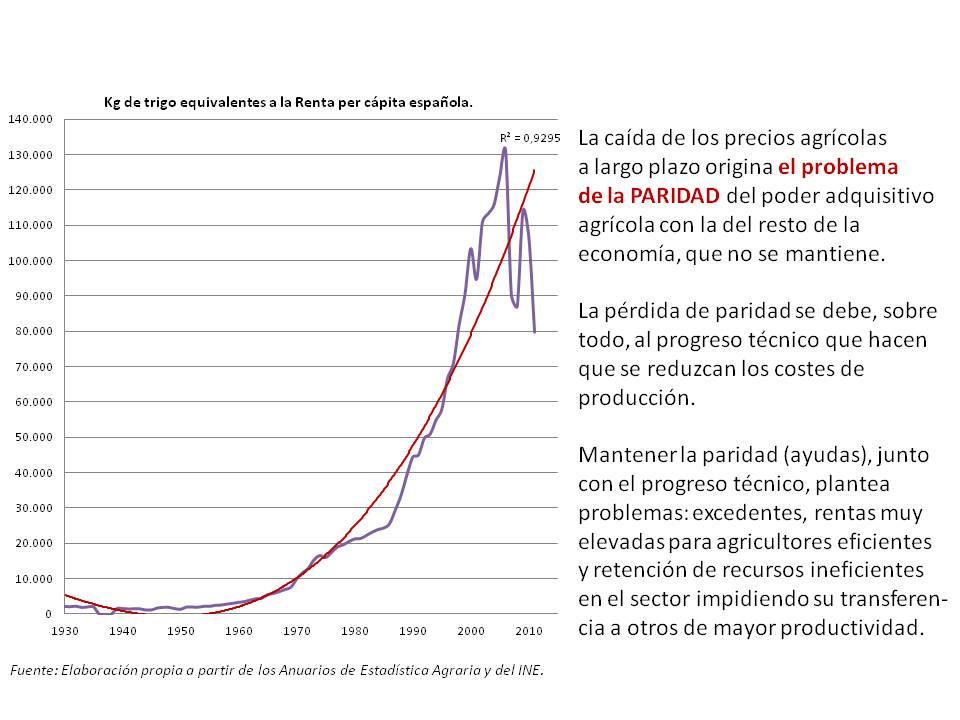 Política Agraria 140118-08