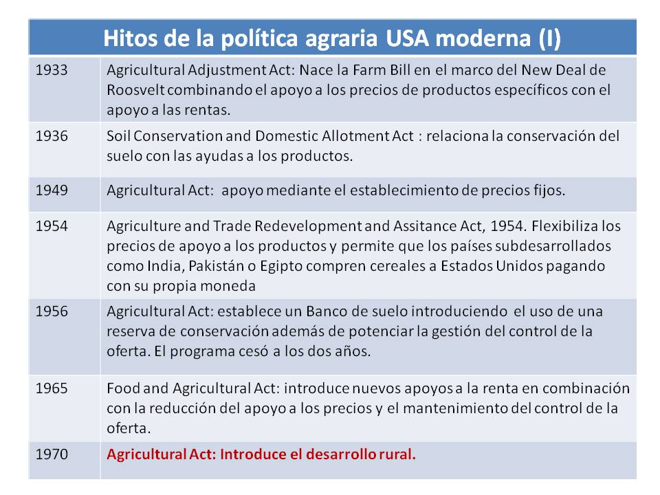 Farm Bill 1