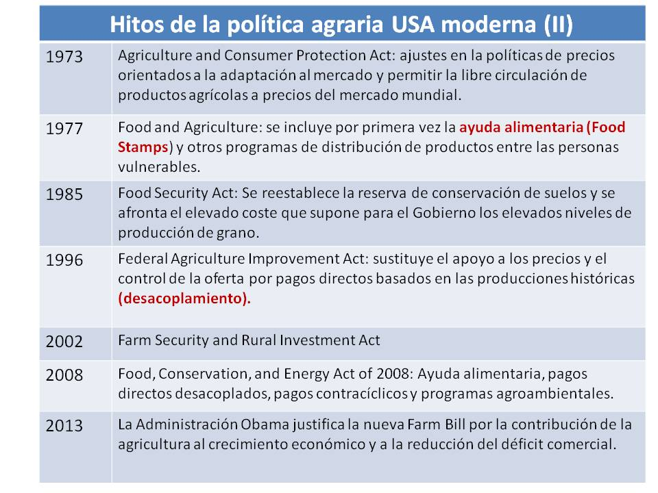 Farm Bill 2