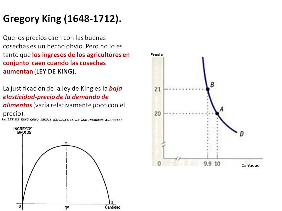 Ley de King